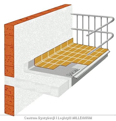 profil aluminiowy balkonowy naro ny bia y listwa. Black Bedroom Furniture Sets. Home Design Ideas