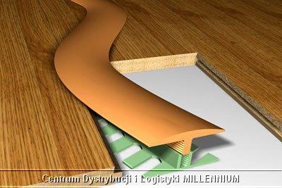 ułożenie listwy podłogowej STEP FLEX