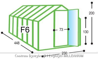 Szklarnia ogrodowa aluminiowa F6 do samodzielnego montażu